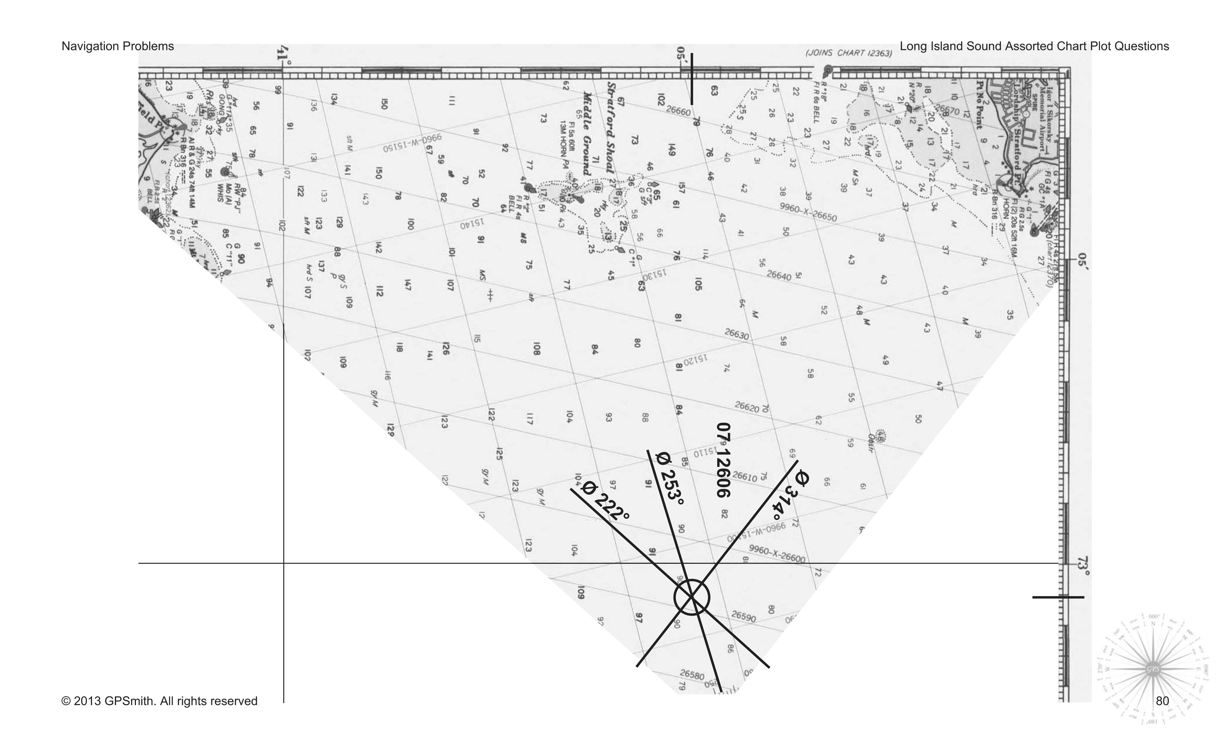 Individual-Chart-Plot-Questions-LIS-p-80