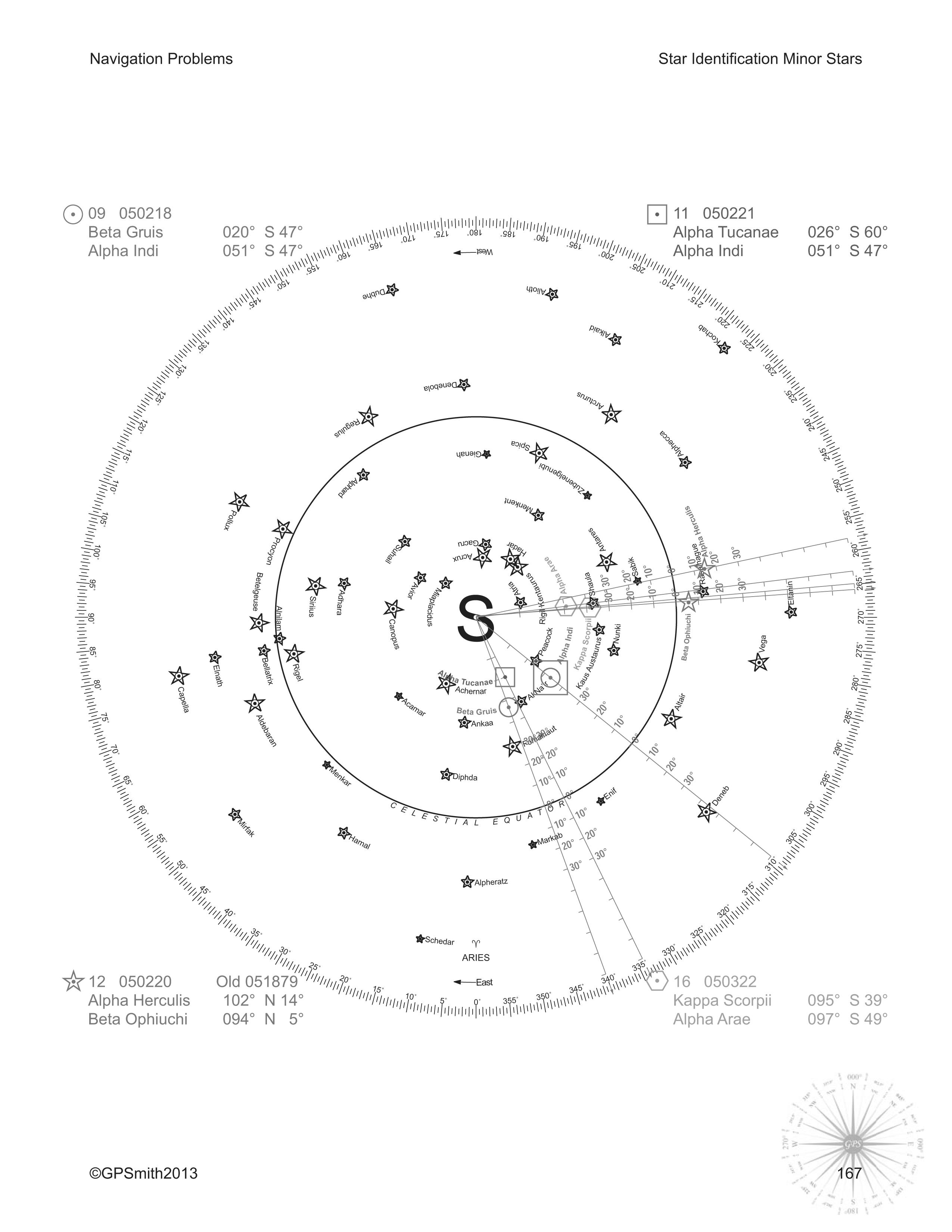 Star Identification Minor Stars 2