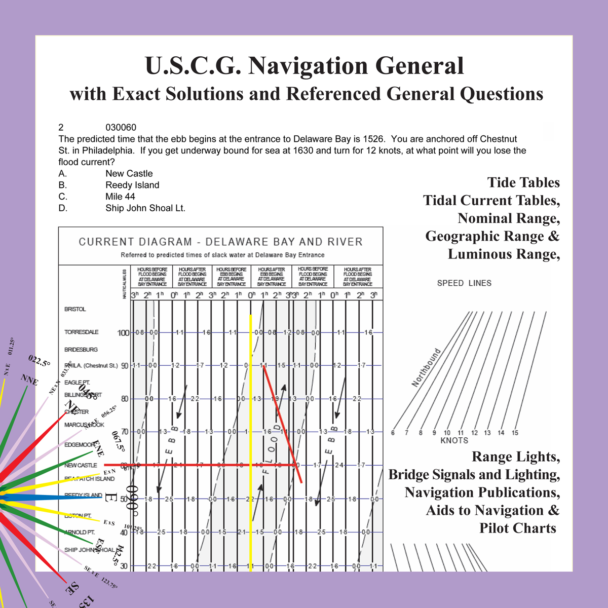 Square U.S.C.G. Navigation General Cover